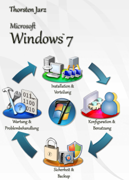 Thorsten Jarz: Windows 7
